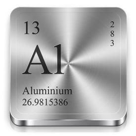 Алюминий это сплав или металл